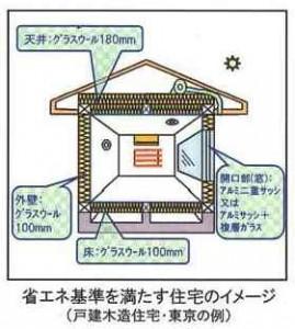 house_eco
